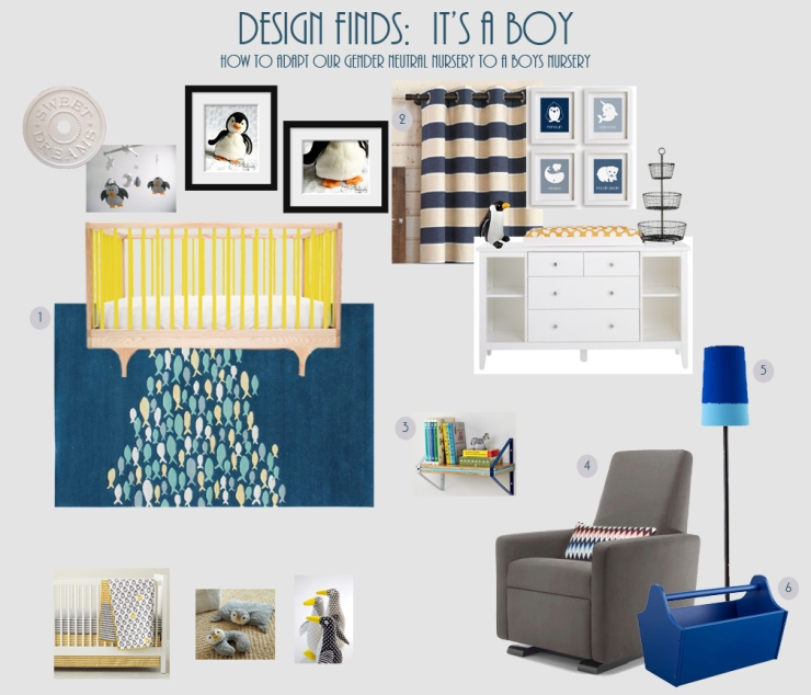 Design Finds - Its A Boy  - How to Adapt our Gender Neutral Nursery to a Boys Nursery